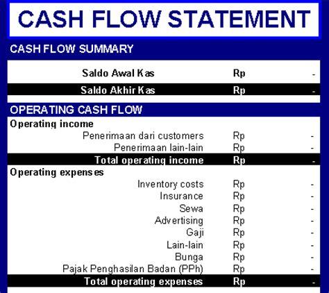 format cash flow sederhana accounting finance taxation cash flow spreadsheet free