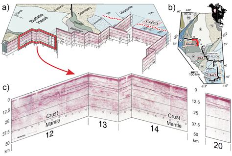 section b benefits alberta a new view of the continent beneath our feet lithoprobe