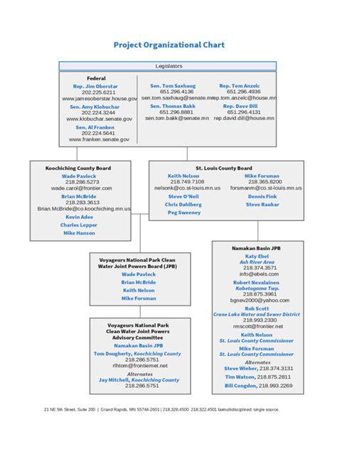project organization chart   templates   word