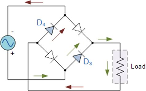 how diode bridge works how does current flow in a bridge rectifier