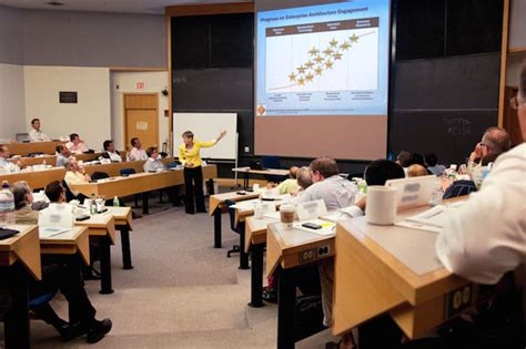 Mit Mba Courses by Getting The Most Out Of Your Executive Education Experience
