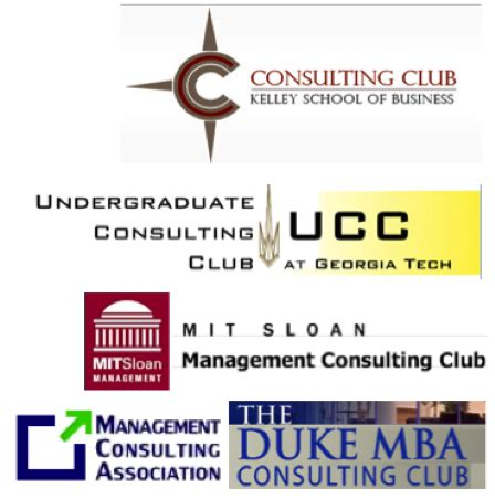 Top 10 International Mba Programs For Management Consulting by Consulting Clubs Get Informed Get Connected And Get Casing