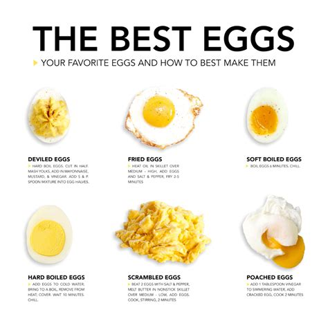 7 Ways To Make Eggs Safe To Eat by Egg Cellent Ways To Eat Eggs The Cook S Station
