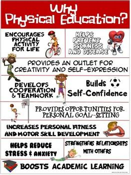 httpsimageslidesharecdncom7a8509f6b0a7439b teacher resources pe pe poster why physical education by cap n pete s power