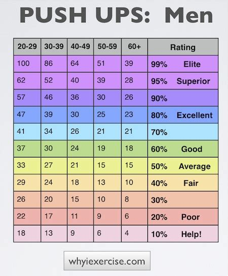 Improving Bench Press Strength Cooper Test Comparative Charts Illustrated Instructions