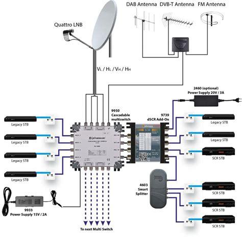 lnb wiring diagram wiring diagram and schematics