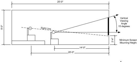 tv wall mounting height   sight