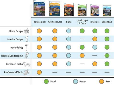 home designer interiors review home designer interiors review rating home interior design magazine trend home design chief