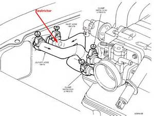 302 ford heater core coolant flow diagram 302 get free