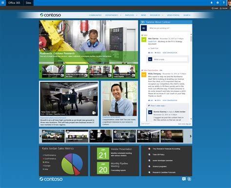 Office 365 Portal Embed Embed Throughout Your Intranet Nokipedia