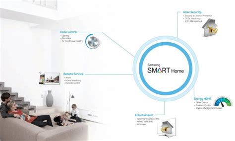 samsung smart home technology 171 умный дом 187 от samsung сервис smart home официально