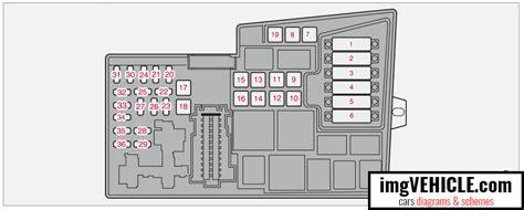 2005 volvo v50 fuse box diagram wiring diagram