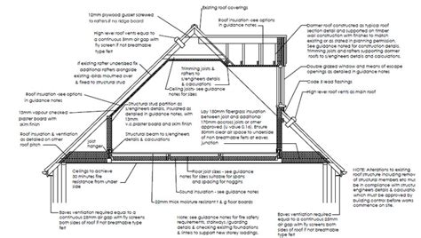 Typical Section Through Loft Conversion Dormer Pitched