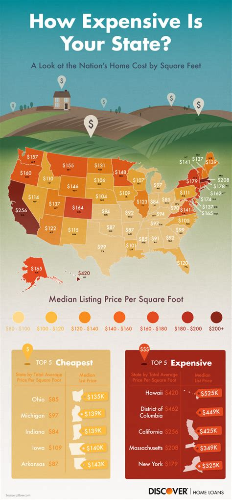 average rent per state economics 398 winter 2017
