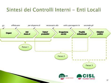 controlli interni pubblica amministrazione il sistema dei controlli nella pubblica amministrazione