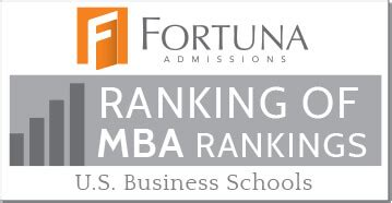 Does Mckinsey Sponsor Mba by Fortuna Ranking Of Mba Rankings 2017 Us Business Schools