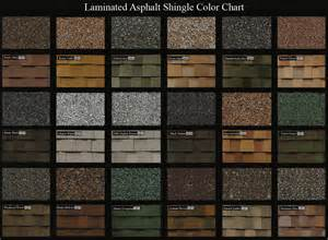 roofing shingles colors altmann roofing construction offers options for new