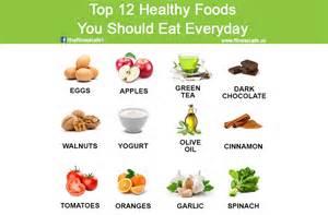 4 Health Foods You Should Never Eat » viral wallpaper