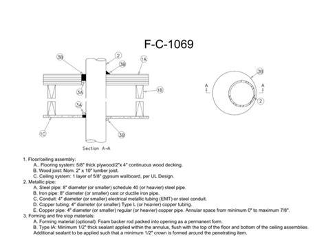 1 Hr Concrete Floor With Wood Framing - usg design studio 07 84 13 09 29 00 1012 firestop 1 hr