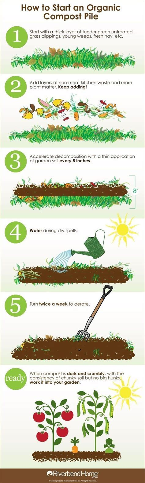 how to make a compost pile in your backyard best 25 how to make compost ideas on pinterest making