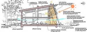 passive solar home design concepts learn passive solar design with boston architectural