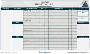 One Page Strategic Plan Template by The One Page Strategic Plan Fowler Company