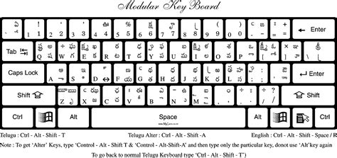 keyboard layout pdf games and softwares download anuscript manager