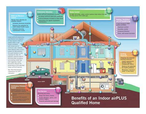 home builders in northeast ohio airplus charis homes custom home builders in northeast