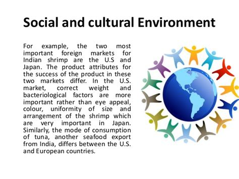 Social and cultural Environment   International Business   Manu Melwi