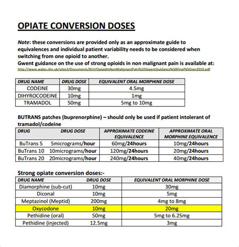 opioid conversion table pdf 8 opioid conversion chart templates for free
