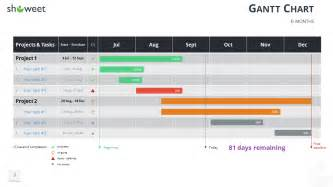 template chart powerpoint gantt charts and project timelines for powerpoint