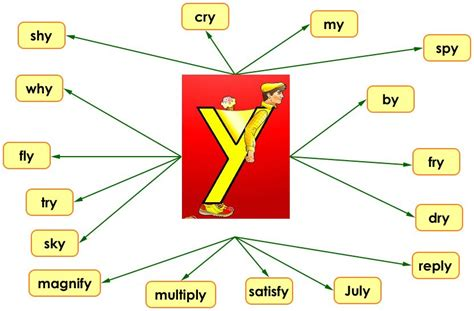 5 Letter Words Ending In Y 4 letter words that end in may