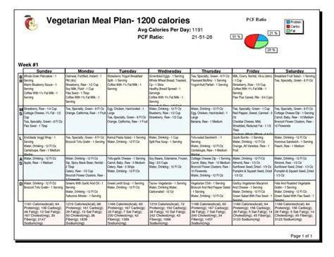 pre c section diet best 25 diabetic diet menu ideas on pinterest