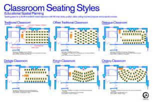 Desks For College Students Big Education Ape Classroom Seating A Clue To Teacher