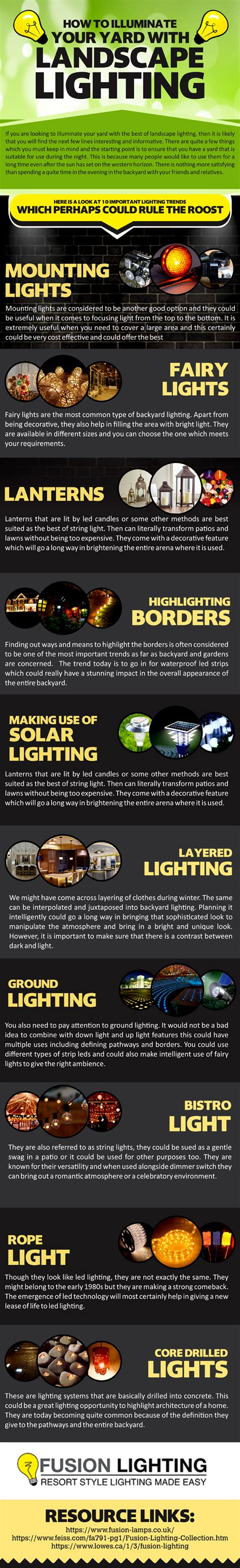 how to do landscape lighting how to illuminate your yard with landscape lighting kukun
