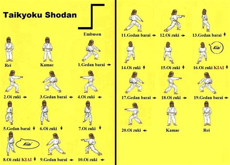 kata sheets www harrowshotokankarate co uk
