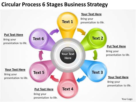 Business Cycle Ppt Mba by Business Cycle Diagram Stages Strategy Powerpoint