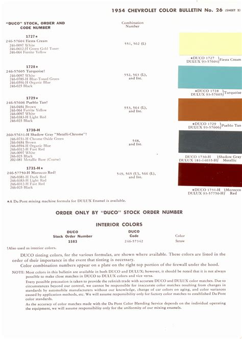 100 gm paint code black vauxhall astra mk5 1 6 gm fuel flap paint code black sapphire