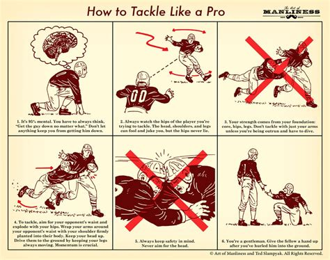 how to chip like a pro in 4 simple steps books how to tackle like an nfl pro the of manliness