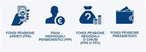 intesa pensione integrativa fondi pensione aperti negoziali e piani individuali