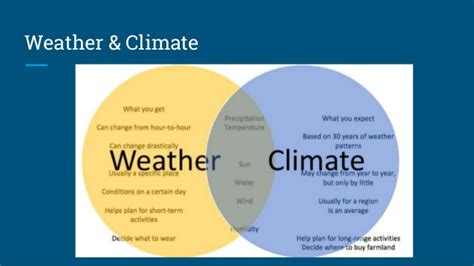 time difference and climate climate weather fifth grade