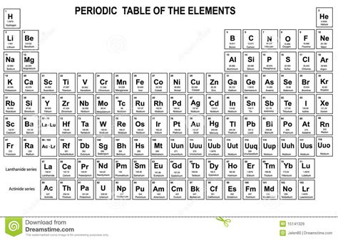 high quality printable periodic table tabela peri 243 dica dos elementos ilustra 231 227 o do vetor