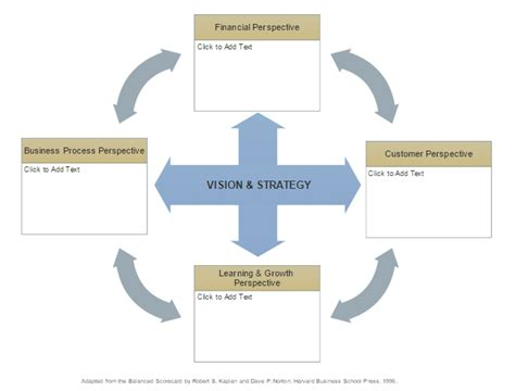 balanced scorecard template word strategic planning templates get free templates to help