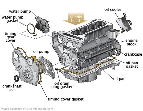 engine oil pan gasket replacement cost for volvo 760