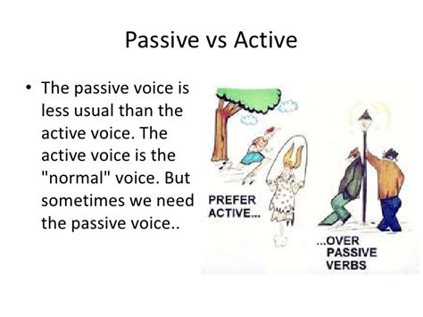 Active Voice In Essay Writing Means by Equality Between And Essay In