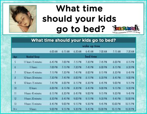 What Time Should A 3 Year Old Go To Bed School Sleep