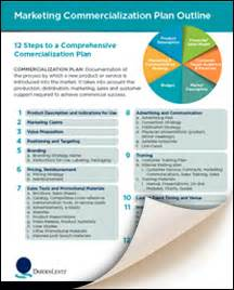 commercialization plan outline template