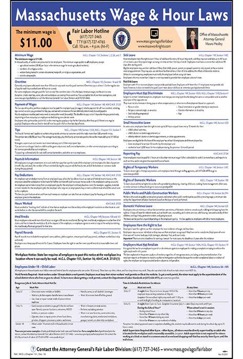 massachusetts minimum wage massachusetts 2017 minimum wage peel n post compliance