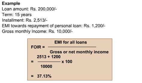 Credit Deposit Ratio Formula Home Loan Eligibility How Banks Calculate Loan