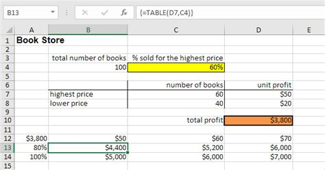 tutorial excel data table data tables in excel easy excel tutorial